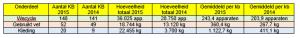 illu 2015 vergelijking 1415